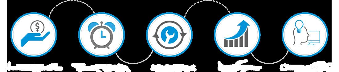 hybrid app process